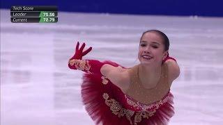 2017 Russian Nationals - Alina Zagitova FS ESPN