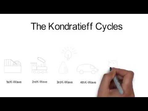 Kondratieff 1 - Introduction to the Kondratieff Cycles