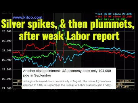 Silver spikes, & then plummets, after weak Labor report