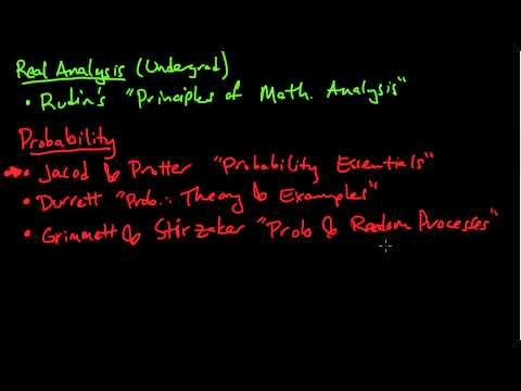 (PP 1.R) References for Probability and Measure theory