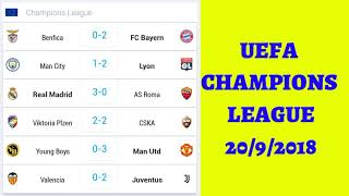 UEFA  CHAMPIONSL RESULTS 20/9/2018/  UCL RESULTS/REAL MADRID VS AS ROMA /Bayern vs benfica results