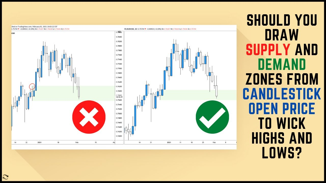 LEARN HOW TO DRAW SUPPLY AND DEMAND ZONES THE RIGHT WAY!
