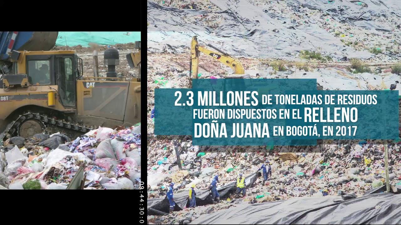 Ideópolis: Transforma tu ciudad