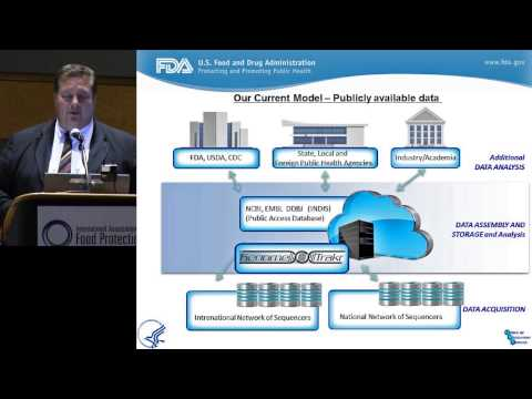 ILSI NA: IAFP 2014 – Food Regulatory Agency Use for the Use of Whole Genome Sequencing (Eric Brown)