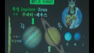 예수님탄생일, 동방박사별은 목성과 토성 이었다. (창조과학회-김명현박사)