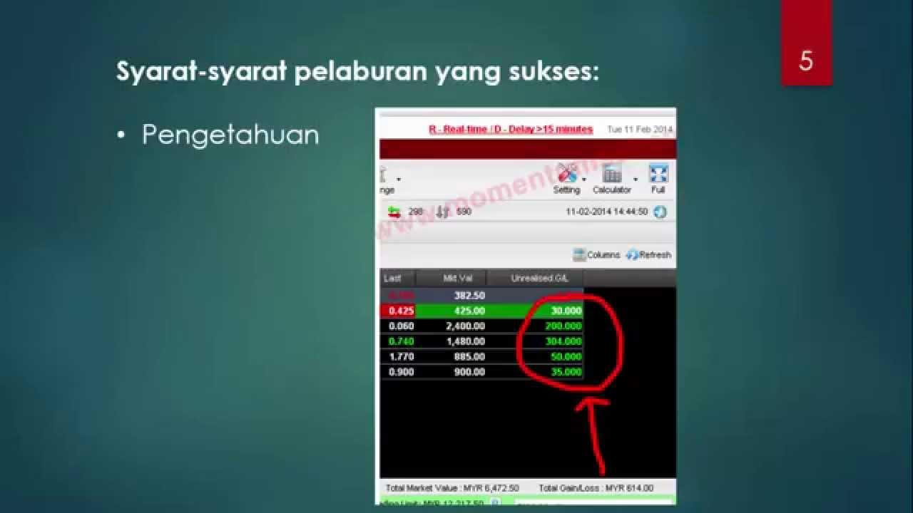 Cara Main Saham Malaysia - Main Saham di BSKL Memang Boleh ...