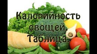 Калорийность овощей. Таблица.