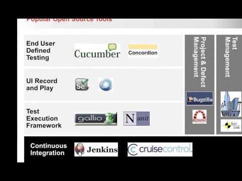 Best Practices in Software Testing: Leveraging Open Source Technologies in Test Automation