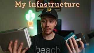 My Budget Filmmaking Infrastructure