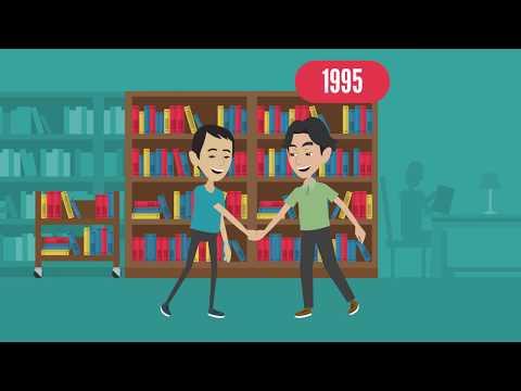 History of Google Company - Animated