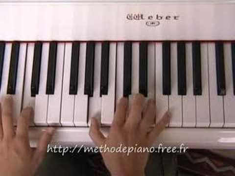 Piano Chords C6 Youtube