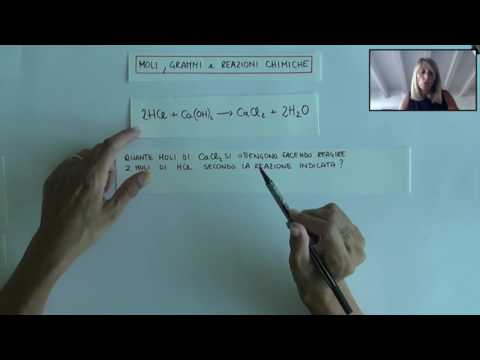 Spese fisse di una casa a Tenerife. Calcolare la rendita di una casa in affitto a Tenerife Sud from YouTube · Duration:  4 minutes 18 seconds