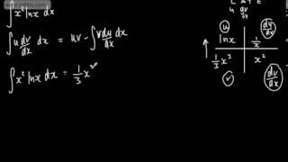 Core 4 - Integration (6) - Integration by Parts (products) Edexcel, OCR, MEI A2 maths
