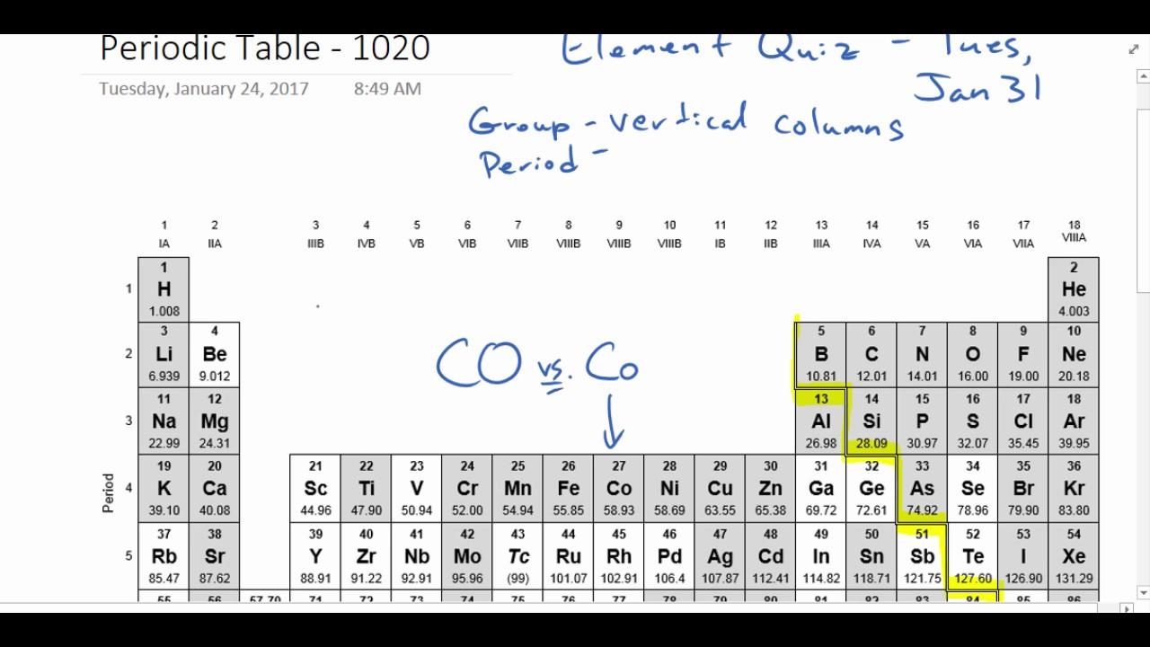 Periodic table arrangement 012417 youtube periodic table arrangement 012417 gamestrikefo Gallery