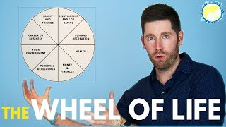 THE WHEEL OF LIFE: A Self-Assessment Tool