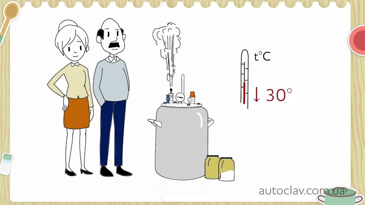 Инструкция по работе с автоклавом