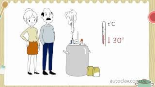 видео автоклав бытовой инструкция