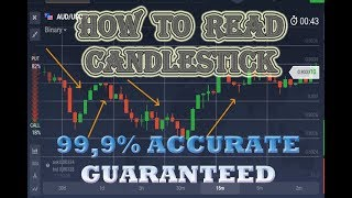BINARY OPTION STRATEGY   How to read candlestick   99 9% accurate   GUARANTEED