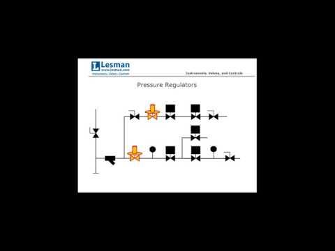 Lesman Webinar: Fuel Train 101