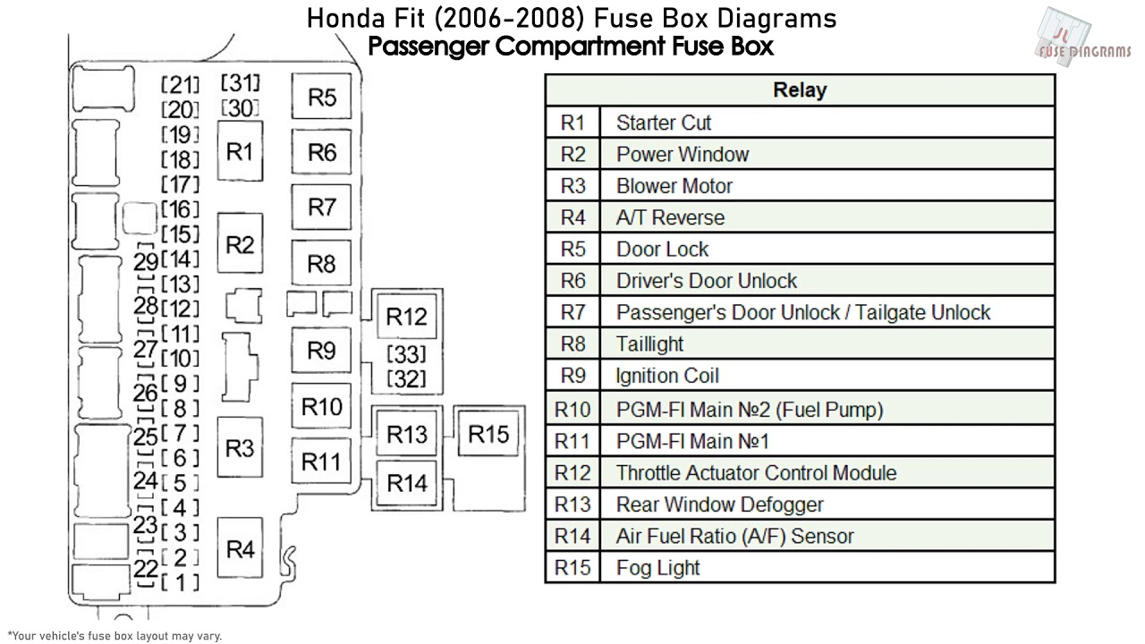 Honda Fit (2006-2008) Fuse Box Diagrams - YouTubeYouTube