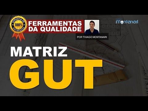 GUT - Matriz GUT - Ferramentas Da Qualidade Total