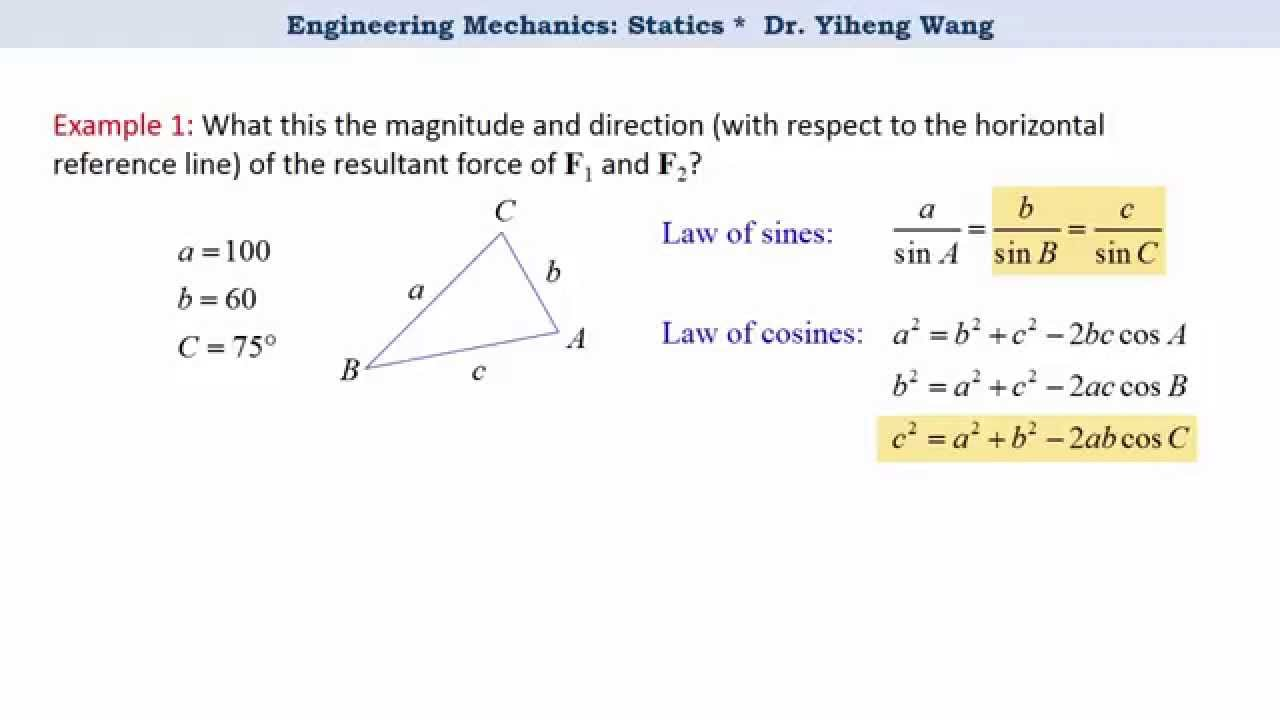 application of polygon law of forces