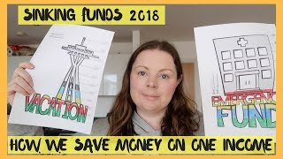 HOW WE SAVE MONEY AND CASH FLOW VACATIONS, CAR INSURANCE AND MORE