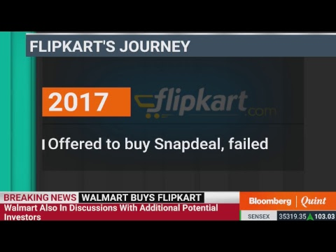 Decoding The Walmart - Flipkart Deal