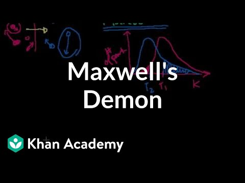 Maxwell's demon   Thermodynamics   Physics   Khan Academy