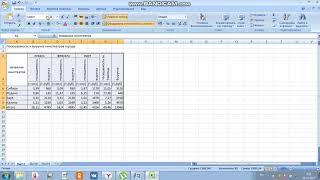 видеоуроки Excel легкие уроки №2 Microsoft excel для начинающих