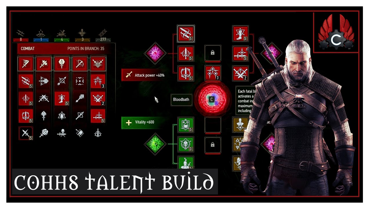 The Witcher  Talent Build