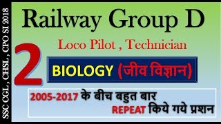 Biology for ssc CHSL in Hindi Part 2 FOR SSC CGL ,SSC CHSL ONLINE,SSC CPO SI,UPSC,PCS,POLICE,MPSC