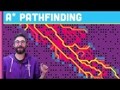 Coding Challenge 51.1: A* Pathfinding Algorithm - Part 1