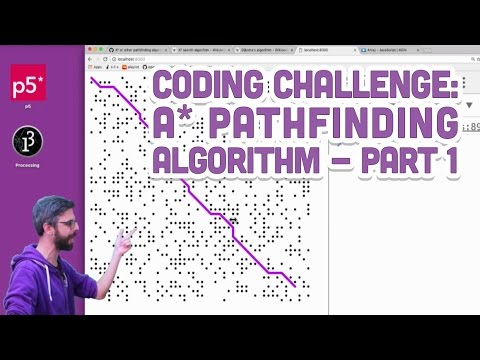 Coding Challenge 51.1: A* Pathfinding Algorithm - Part 1 by The Coding Train