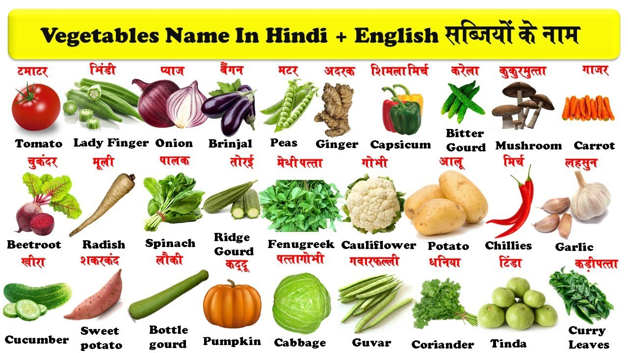 vegetables names in english and hindi with pdf | सब्जियों ...