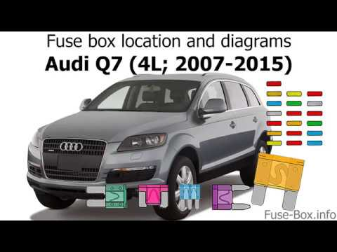 Fuse box location and diagrams Audi Q7 (4L; 2007-2015) - YouTube