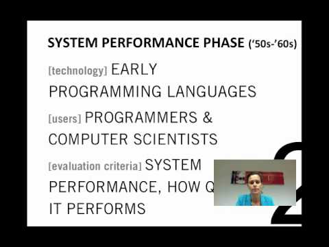 How Good is My Design? The History of Evaluation in Human-Computer Interaction