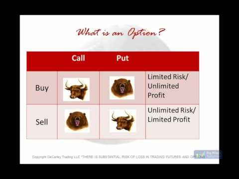 Introduction to Options Trading with Futures
