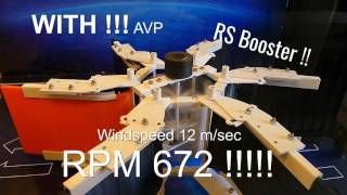 Super VAWT vertical axis windturbine wind turbine windtunnel test
