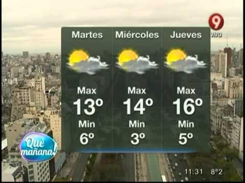 El pronóstico del tiempo para hoy y la semana
