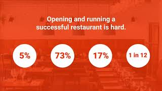 Chris comparato is the ceo of toast, a boston-based restaurant technology company growing its customer and employee base at nationally recognized rate – th...