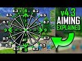 This is what happened to YOUR AIM! Console Tutorial (Fortnite Battle Royale)