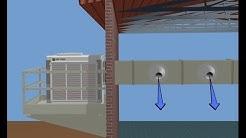 Industrial Evaporative Cooling