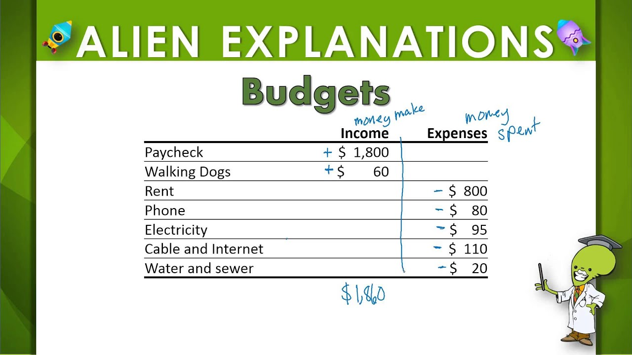 Budgets - 5th Grade - Education Galaxy - YouTube [ 720 x 1280 Pixel ]