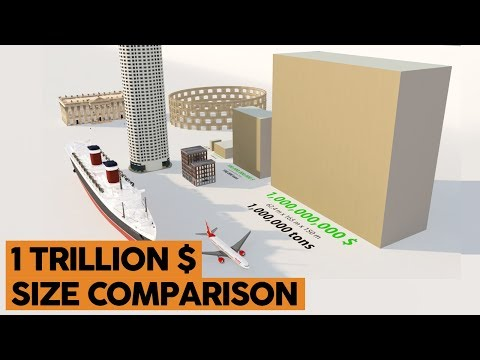 How BIG Is One Trillion Dollars?