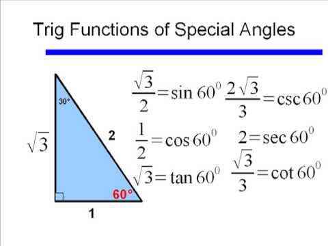 Trig Function Values Of Important Angles 30 45 60 Degrees