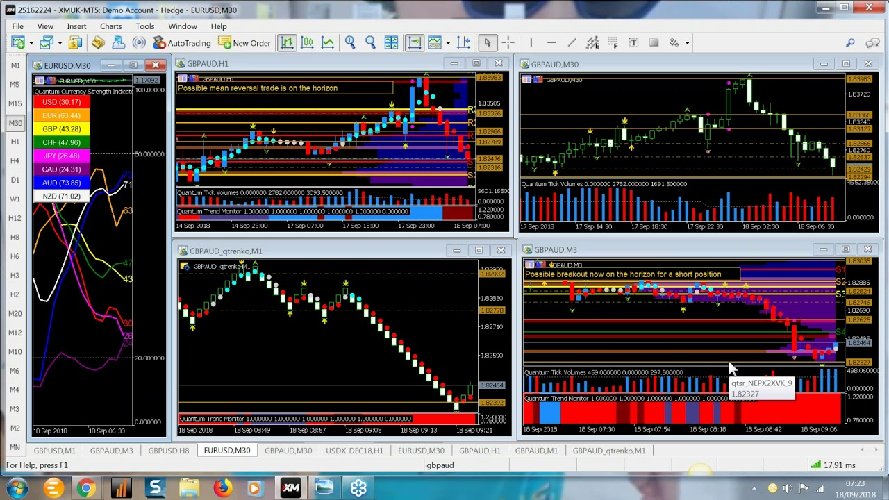 Great Forex Trading Session On The Gbp Aud Aud Jpy Gbp Jpy On