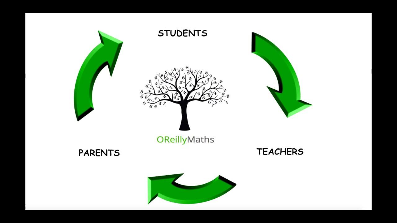 OReillyMaths