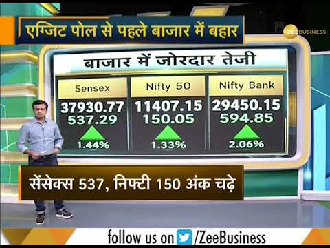 sensex-surges-over-500-points-ahead-of-exit-polls