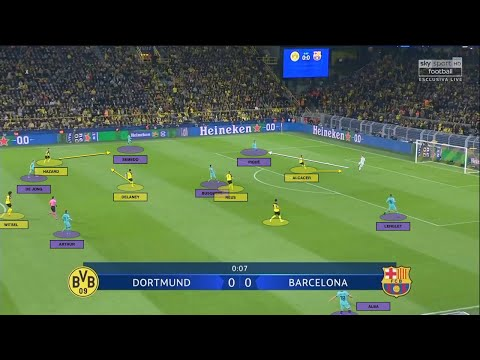 A tactical analysis of Lucien Favre's Borussia Dortmund v Barcelona in the Champions League.